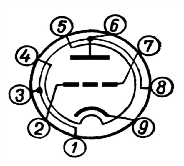 6С19П — это мощный триод