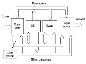 mikrolab_instrukcija_3.jpg